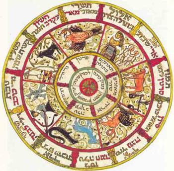 Еврейский год